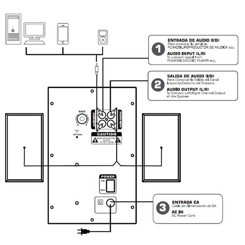 Bocinas Bluetooh YEYIAN Serie 2100 Estereo 2.1 Sd Usb Radio Fm YSK2100
