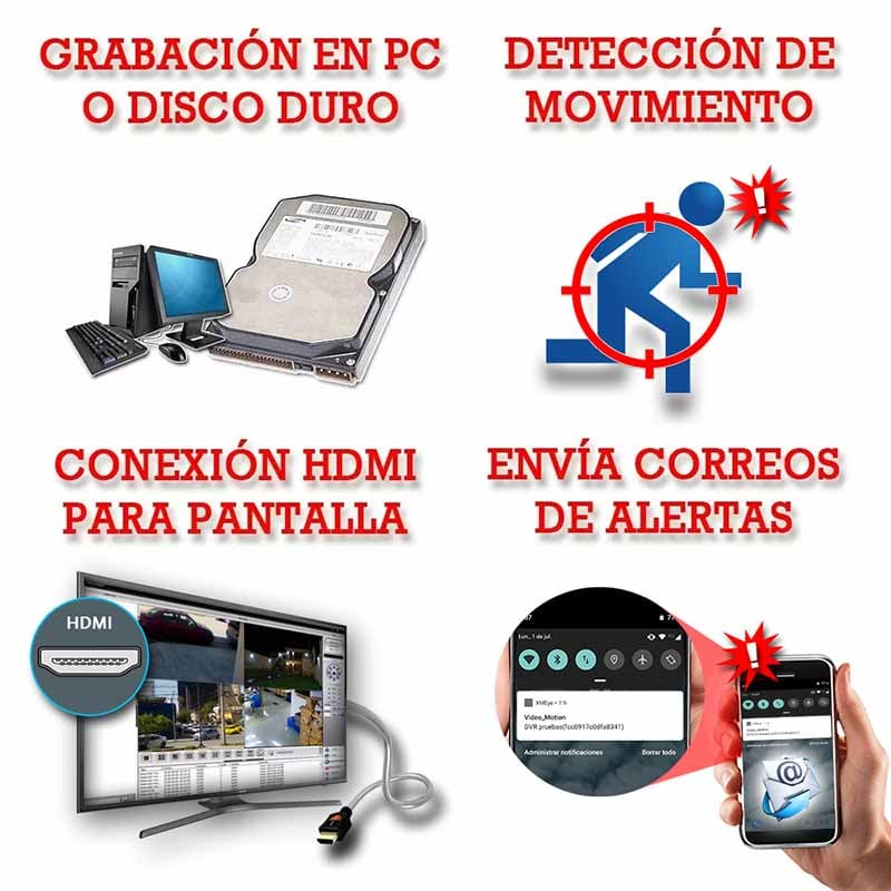 Kit Cctv Video Vigilancia 4 Cámaras IP HD 1080p 2 Megapixeles NVR Seguridad Circuito Cerrado