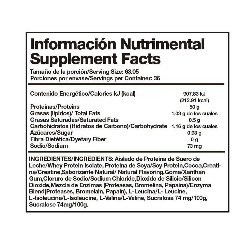 Proteina Alpha Nutrition Wpi Zerocarbs 5lbs Sabor Chocolate