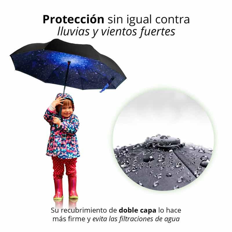 Redlemon Paraguas Invertido Espacial Doble Cubierta Ligero Resistente