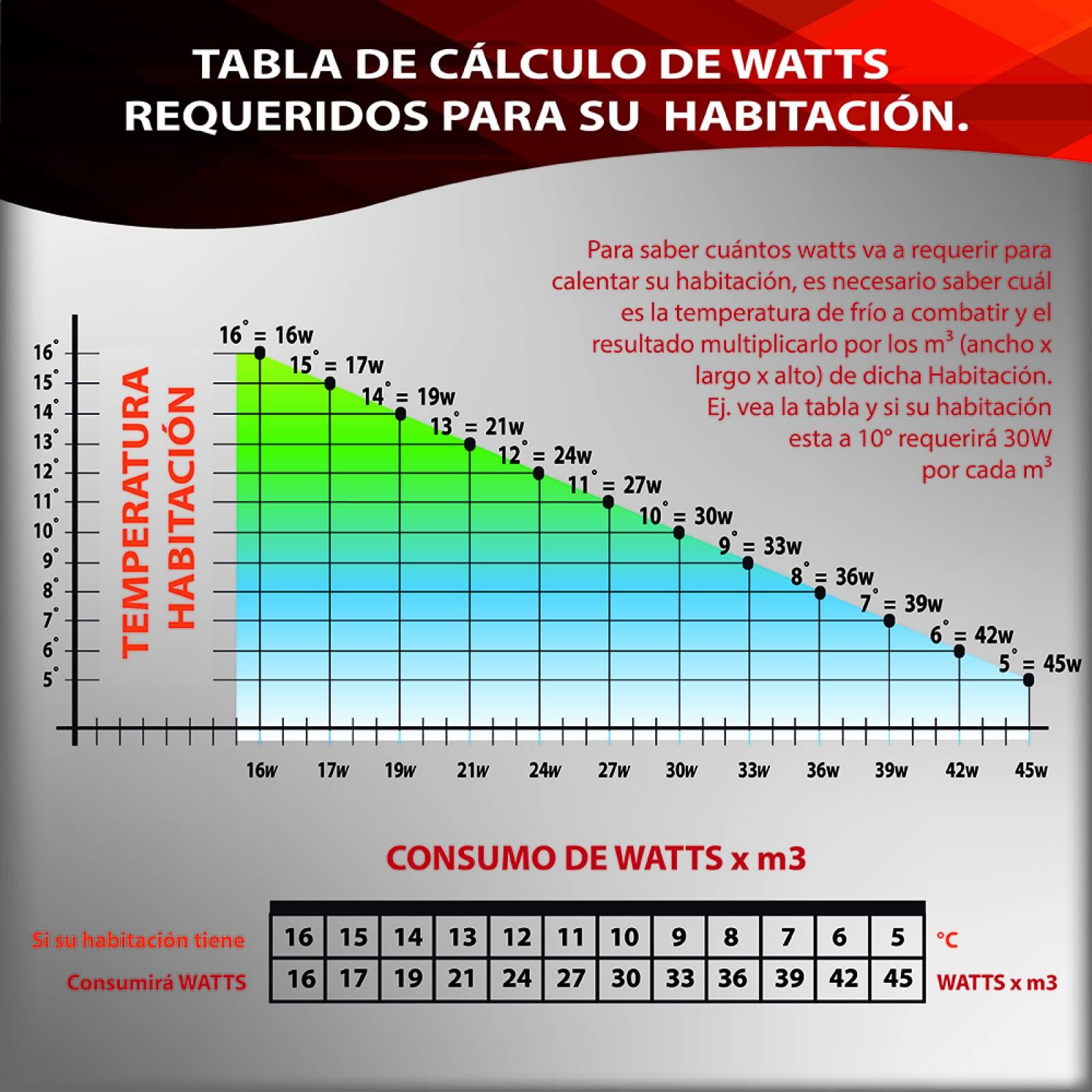 Calefactor de Panel infrarrojo en Tela para Pared, Paris Wave Lienzo para Pintar Vertical de 440W 60x90cm, Mod: 371CaSol-C2