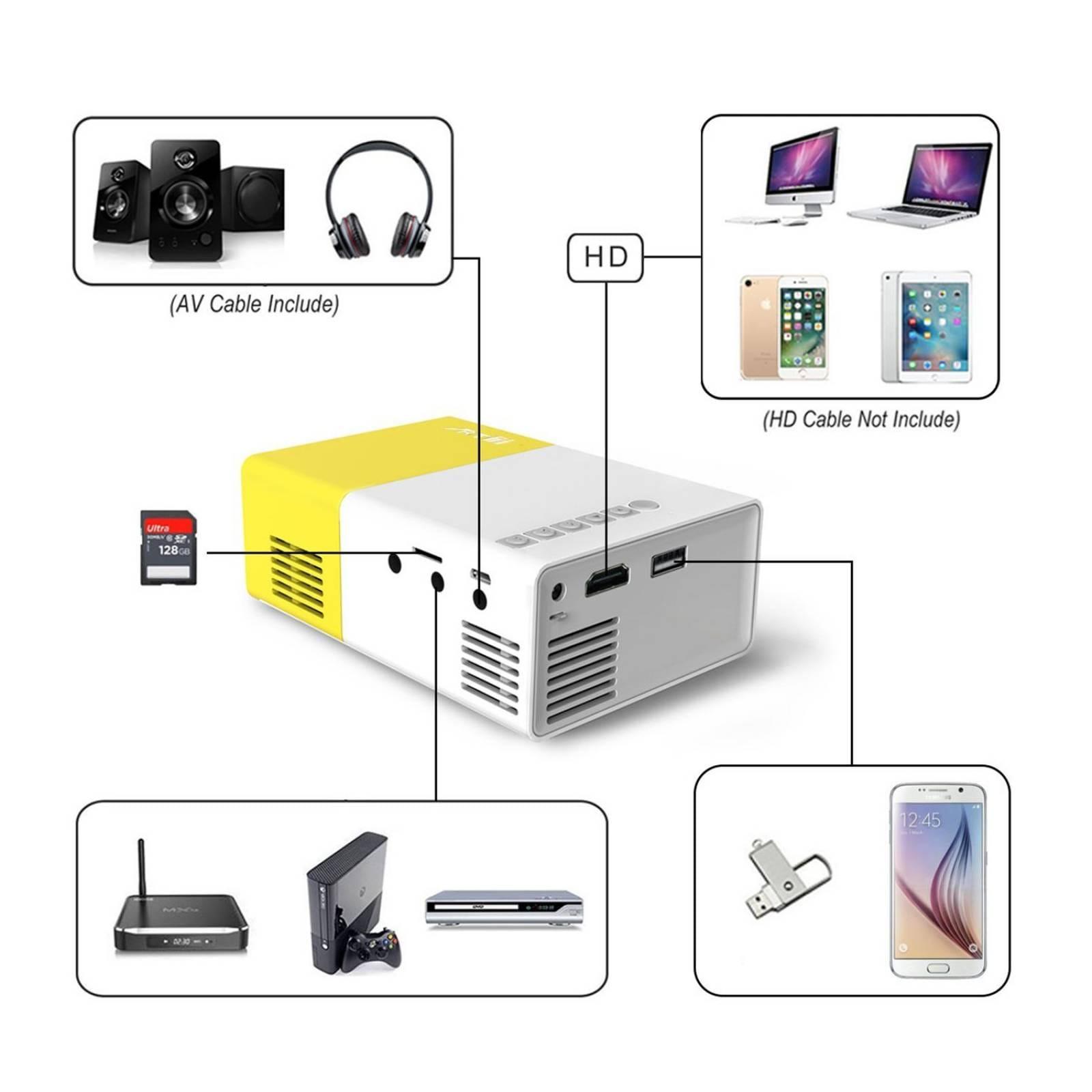 Mini proyector, Artlii portátil LED proyector fundaro cine C